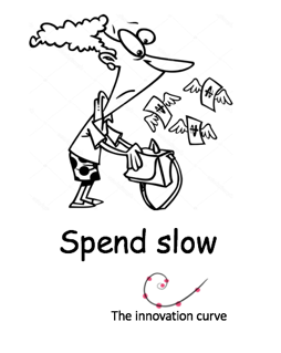 Leander spend slow.png