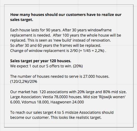 Window panels Market calculation
